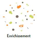 talend data prp phase enrichissement