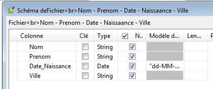 job talend schema fichier délimité