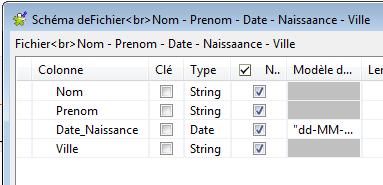 job talend schema fichier excel