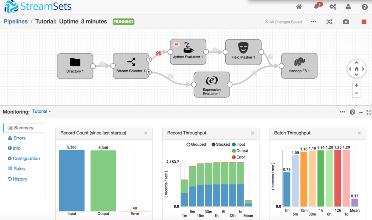 real time data processing schema 4 stream sets