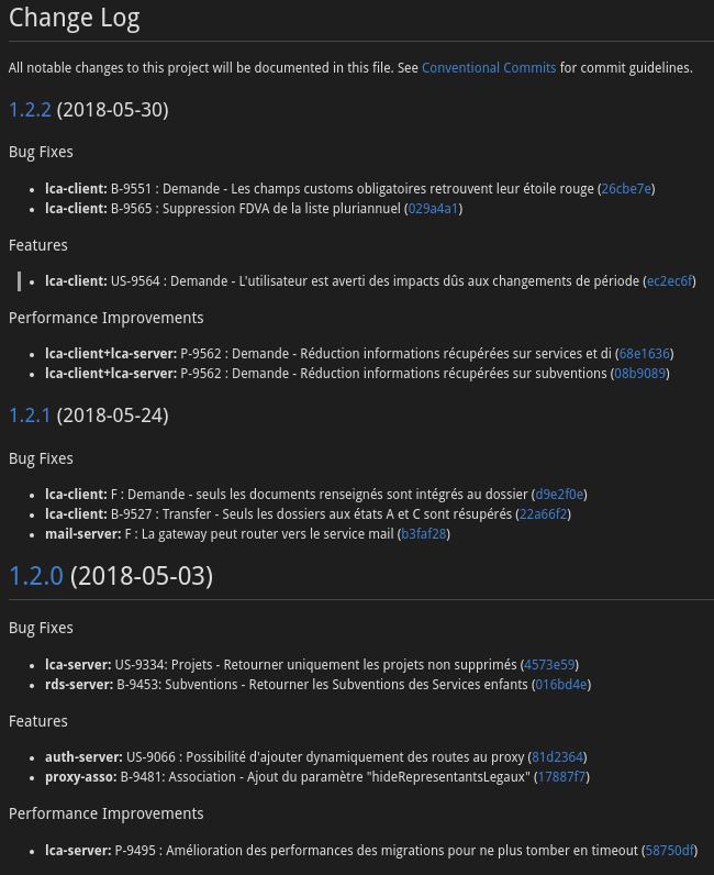 semantic versionning change log markdown