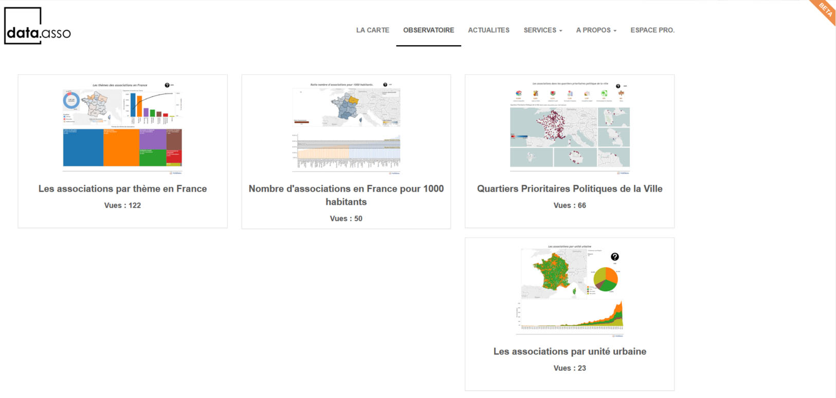 version beta du site data asso