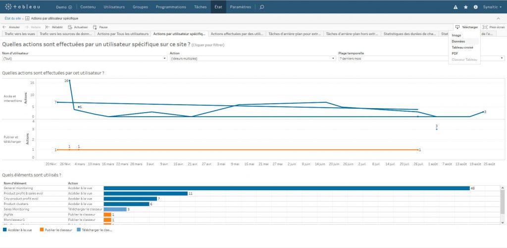 gouvernance tableau server monitoring