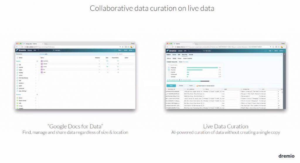 la curation collaborative sur des données réelles