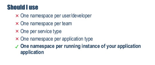 Kubernetes Namespace