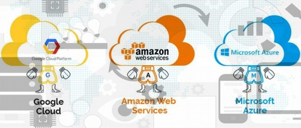 cloud data warehouse services