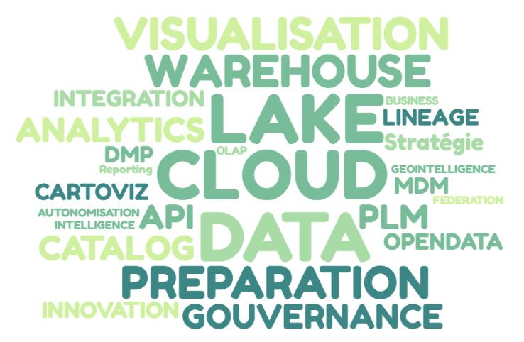 Les mots clés qui représentent notre organisation au salon Big Data World Paris !
