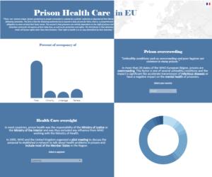 La santé en prison à l'échelle européenne